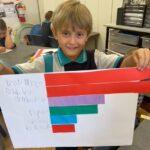 Dolphins Montessori Timeline history